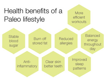 benefits of health