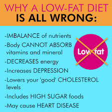 Why a low fat diet is all wrong